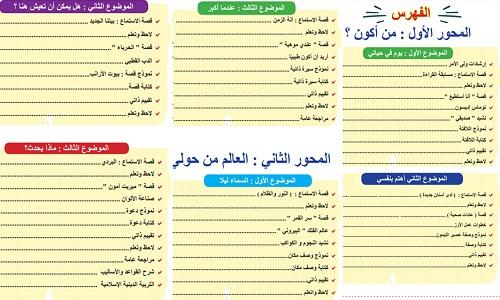 توزيع منهج اللغة العربية للصف الثاني الإبتدائي
