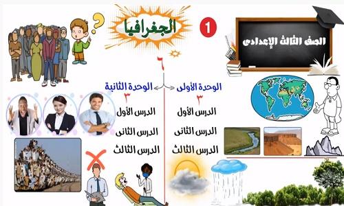 شرح منهج الدراسات الاجتماعية للصف الثالث الاعدادي