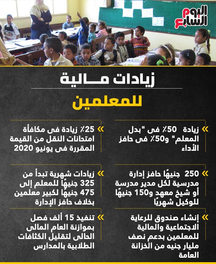 زيادة مرتبات المعلمين 2021