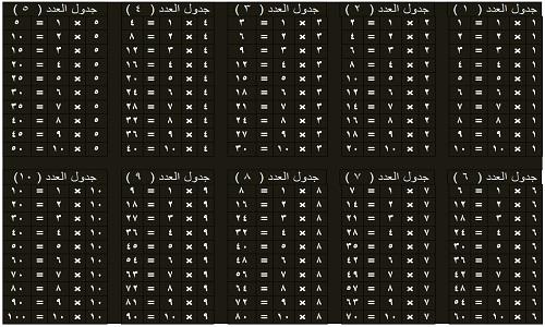 جدول الضرب بالعربي مكتوب