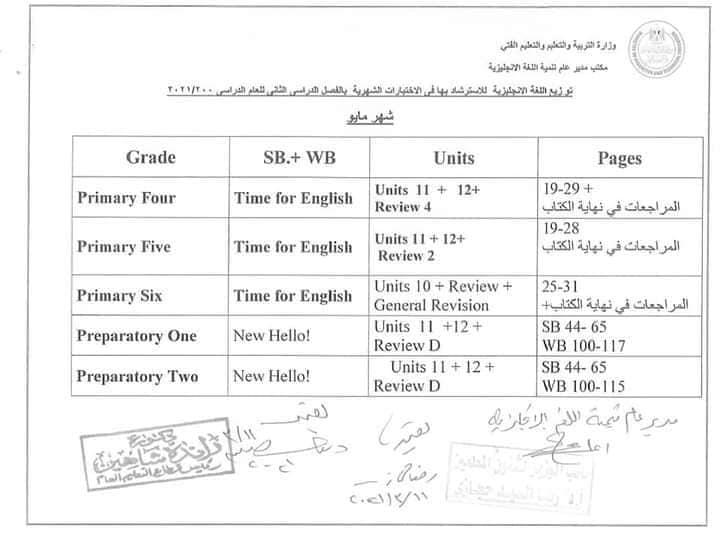 توزيع مناهج الوزارة الترم الثاني 2021 جميع المواد التعليمية
