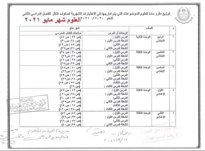 توزيع مناهج الوزارة الترم الثاني 2021 جميع المواد الدراسية