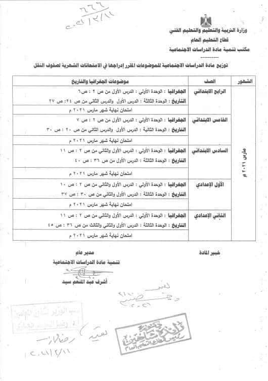 توزيع مناهج الوزارة الترم الثاني 2021 جميع المواد