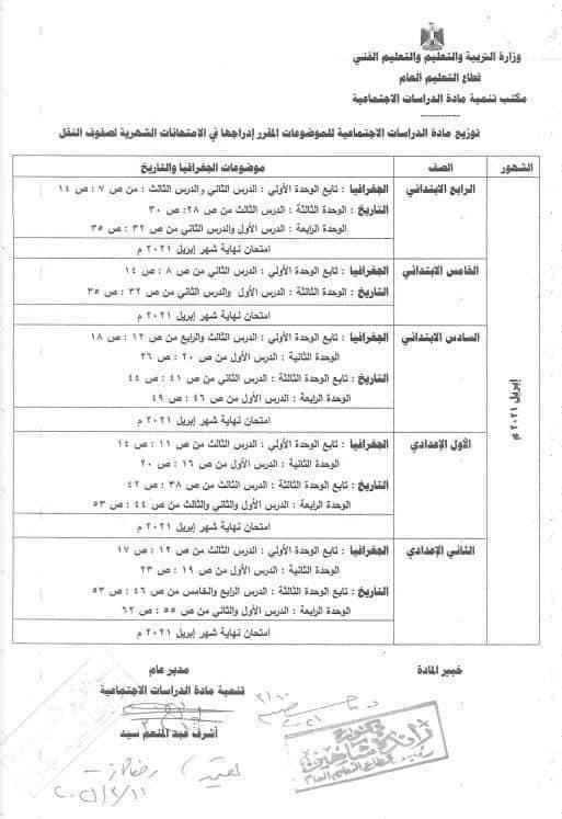 توزيع مناهج الوزارة الترم الثاني