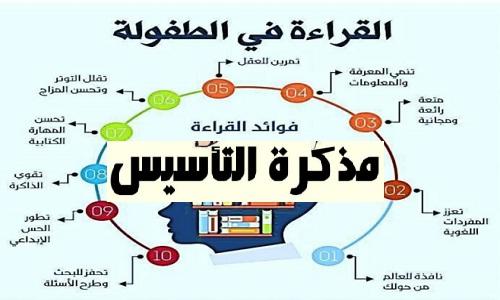 مذكرة تأسيس اللغة العربية للأطفال pdf