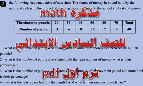 مذكرة math للصف السادس الابتدائي 2022